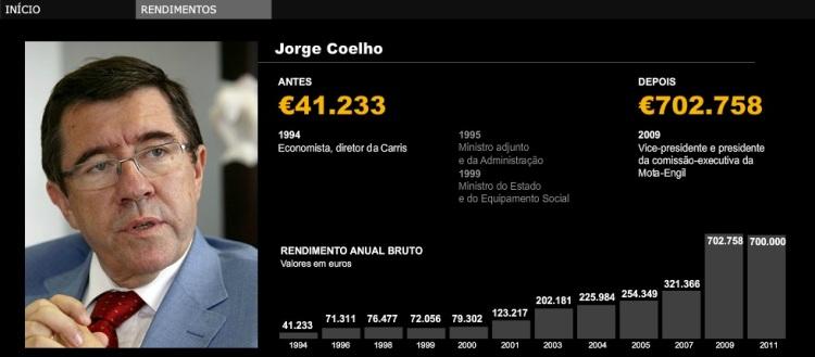 02_Jorge Coelho
